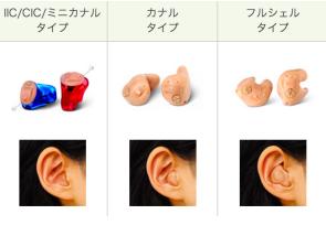 耳あな型補聴器の種類