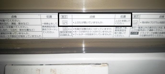 洗濯機のエラー表示を示す説明